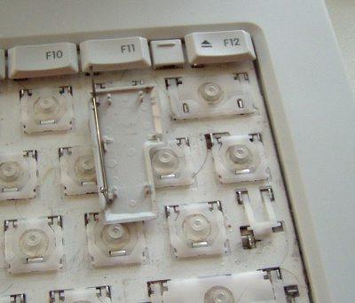 Tasto Invio e zona destra della tastiera